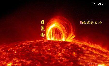 揭晓太阳上存在强太阳风和阵雨数千雨点构成日冕阵雨